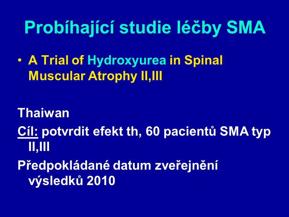 Probíhající studie léčby SMA A Trial of Hydroxyurea in Spinal Muscular Atrophy II,III Thaiwan Cíl: potvrdit efekt th, 60 pacientů SMA typ II,III Předp