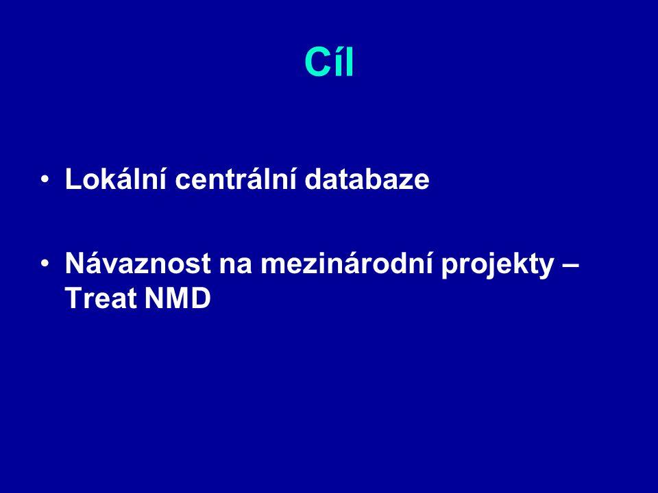 Cíl Lokální centrální databaze Návaznost na mezinárodní projekty – Treat NMD