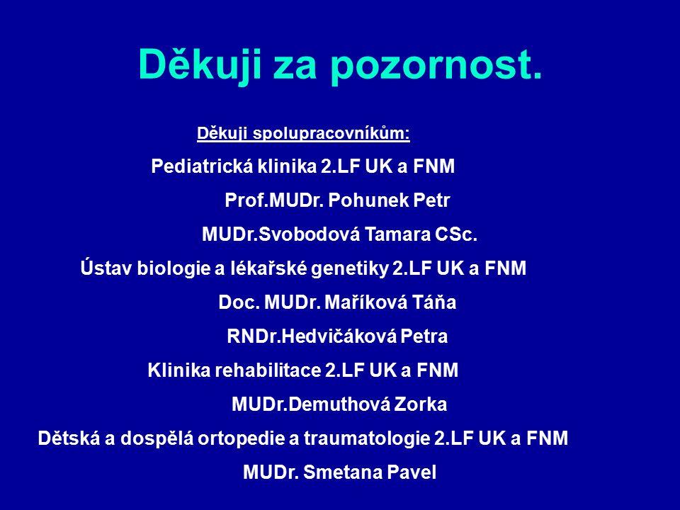 Děkuji za pozornost. Děkuji spolupracovníkům: Pediatrická klinika 2.LF UK a FNM Prof.MUDr. Pohunek Petr MUDr.Svobodová Tamara CSc. Ústav biologie a lé