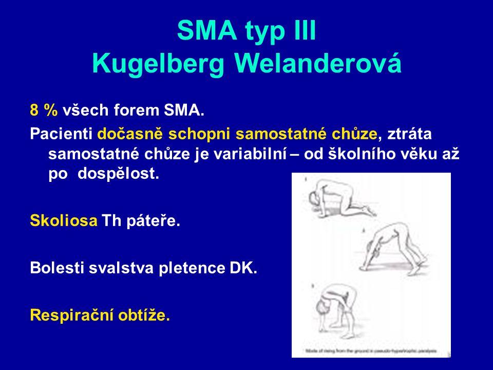 SMA typ III Kugelberg Welanderová 8 % všech forem SMA. Pacienti dočasně schopni samostatné chůze, ztráta samostatné chůze je variabilní – od školního