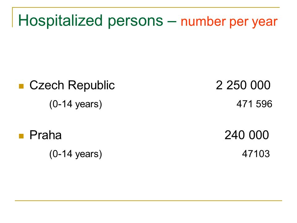 Hospitalized persons – number per year Czech Republic 2 250 000 (0-14 years) 471 596 Praha 240 000 (0-14 years) 47103