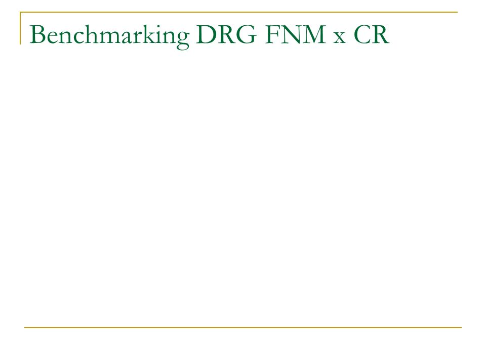 Benchmarking DRG FNM x CR