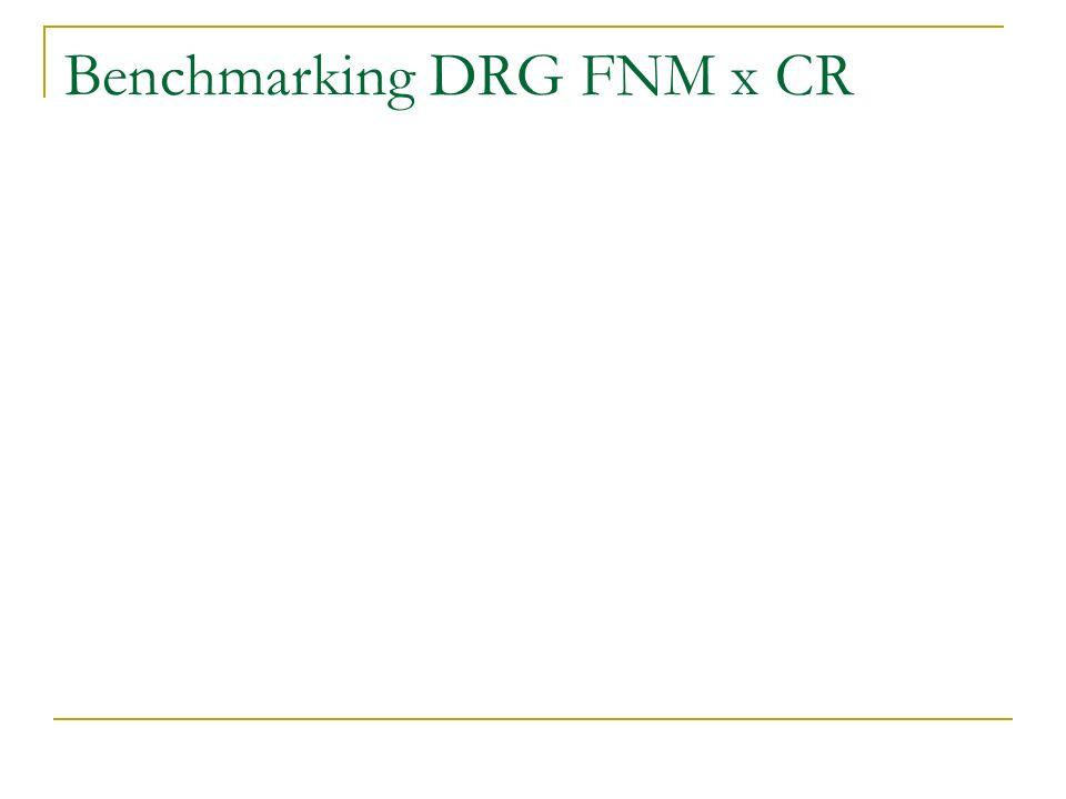 Benchmarking DRG FNM x CR