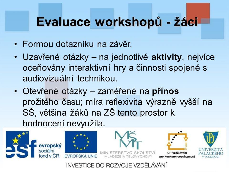 Evaluace workshopů - žáci Formou dotazníku na závěr.
