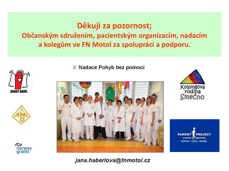 jana.haberlova@fnmotol.cz Děkuji za pozornost; Občanským sdružením, pacientským organizacím, nadacím a kolegům ve FN Motol za spolupráci a podporu.