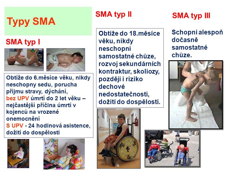Typy SMA SMA typ I Obtíže do 6.měsíce věku, nikdy neschopny sedu, porucha příjmu stravy, dýchání, bez UPV úmrtí do 2 let věku – nejčastější příčina úmrtí v kojenců na vrozené onemocnění S UPV - 24 hodinová asistence, dožití do dospělosti SMA typ II SMA typ III Obtíže do 18.měsíce věku, nikdy neschopni samostatné chůze, rozvoj sekundárních kontraktur, skoliozy, později i riziko dechové nedostatečnosti, dožití do dospělosti.