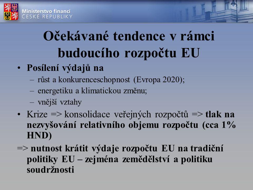 Očekávané tendence v rámci budoucího rozpočtu EU Posílení výdajů na –růst a konkurenceschopnost (Evropa 2020); –energetiku a klimatickou změnu; –vnější vztahy Krize => konsolidace veřejných rozpočtů => tlak na nezvyšování relativního objemu rozpočtu (cca 1% HND) => nutnost krátit výdaje rozpočtu EU na tradiční politiky EU – zejména zemědělství a politiku soudržnosti