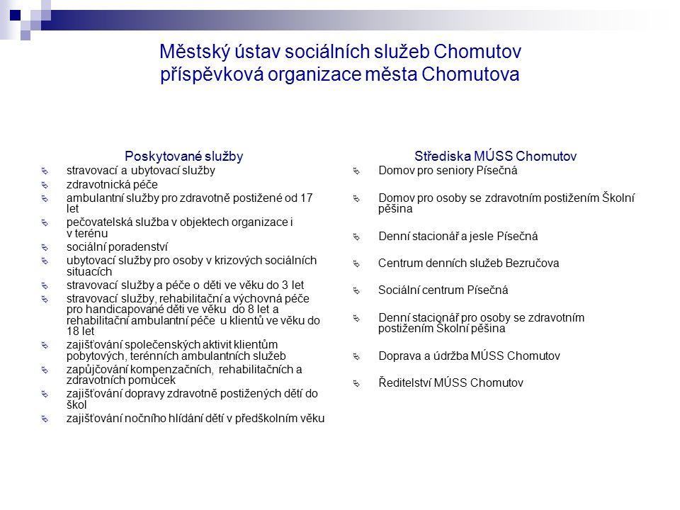 Městský ústav sociálních služeb Chomutov příspěvková organizace města Chomutova Poskytované služby  stravovací a ubytovací služby  zdravotnická péče