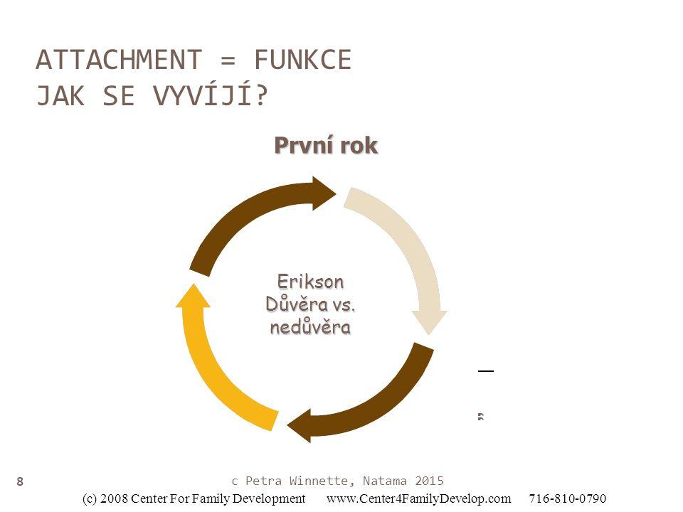 """8 ATTACHMENT = FUNKCE JAK SE VYVÍJÍ? (c) 2008 Center For Family Development www.Center4FamilyDevelop.com 716-810-0790 Erikson Důvěra vs. nedůvěra """" Pr"""
