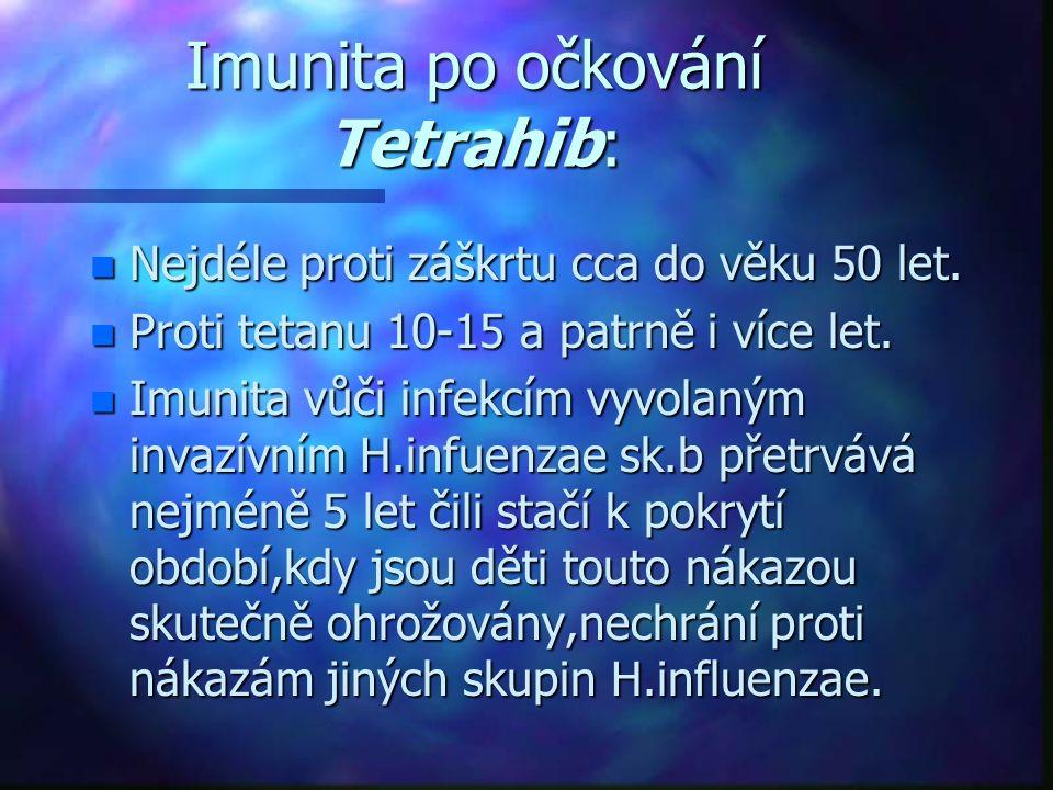 Imunita po očkování Tetrahib: n Nejdéle proti záškrtu cca do věku 50 let. n Proti tetanu 10-15 a patrně i více let. n Imunita vůči infekcím vyvolaným
