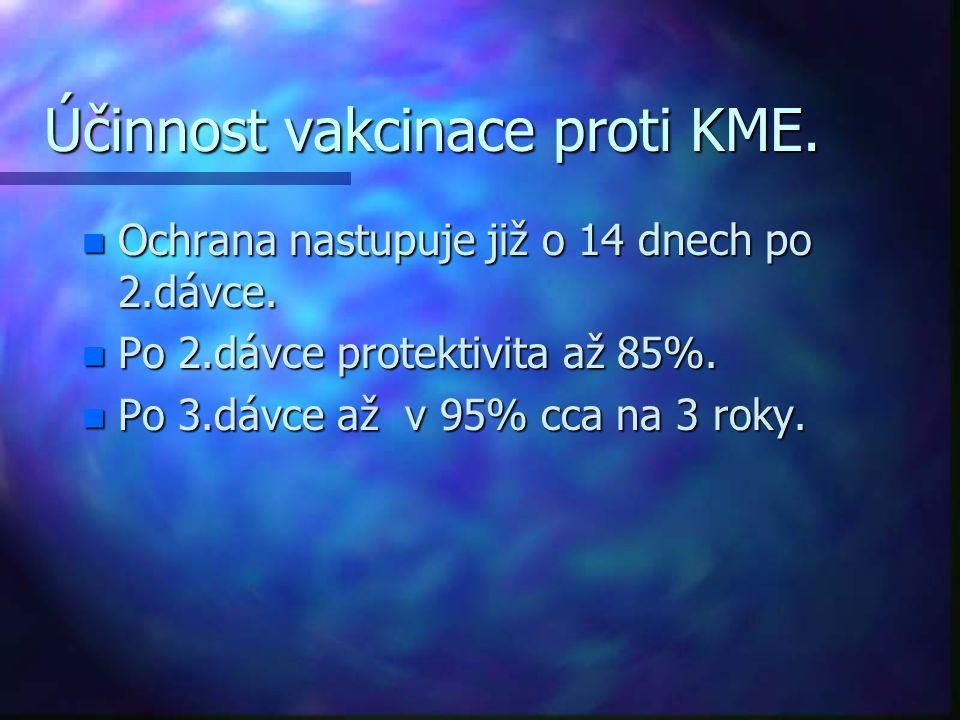 Účinnost vakcinace proti KME. n Ochrana nastupuje již o 14 dnech po 2.dávce. n Po 2.dávce protektivita až 85%. n Po 3.dávce až v 95% cca na 3 roky.