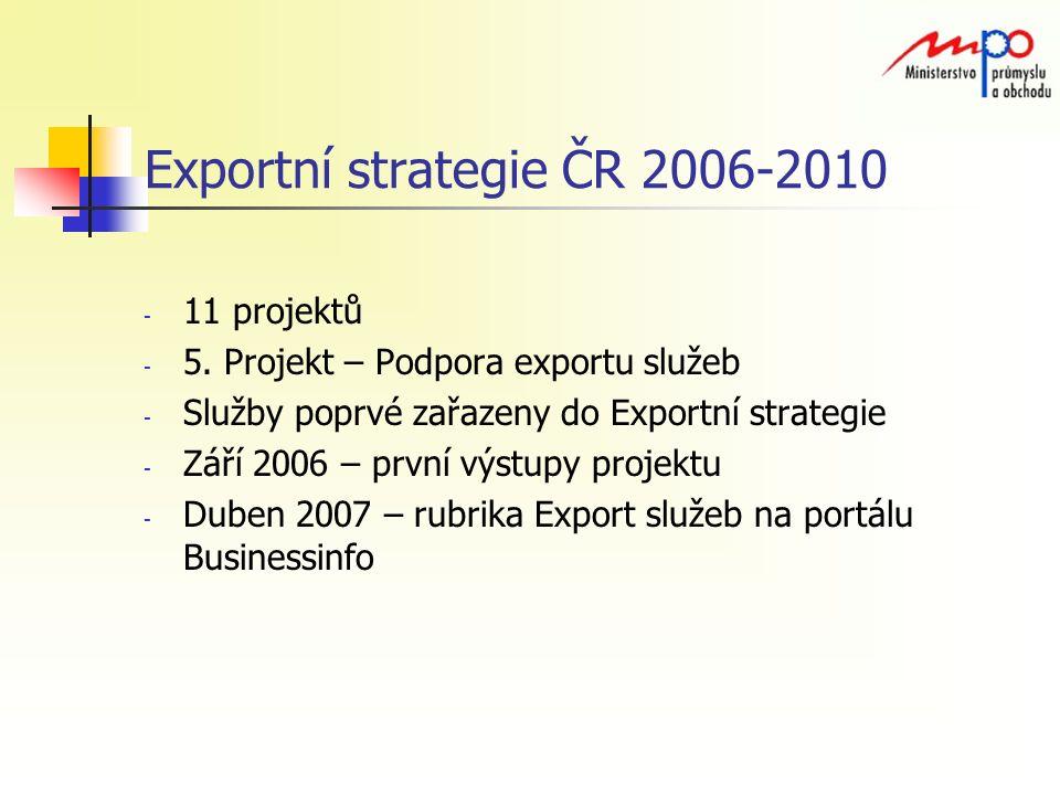 Exportní strategie ČR 2006-2010 - 11 projektů - 5.