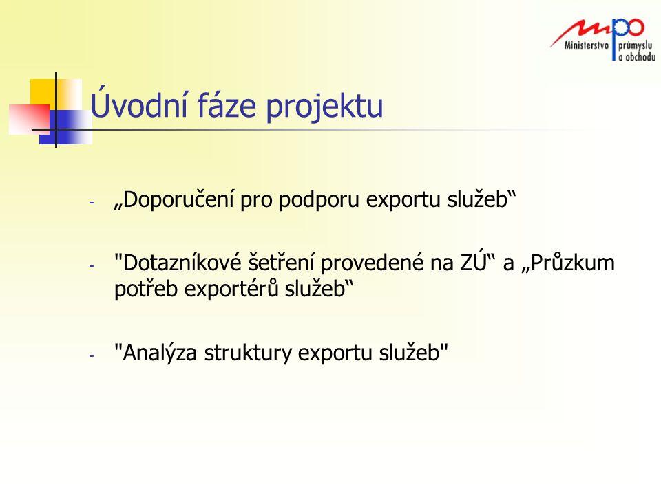 """Úvodní fáze projektu - """"Doporučení pro podporu exportu služeb - Dotazníkové šetření provedené na ZÚ a """"Průzkum potřeb exportérů služeb - Analýza struktury exportu služeb"""