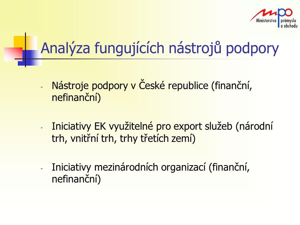Analýza fungujících nástrojů podpory - Nástroje podpory v České republice (finanční, nefinanční) - Iniciativy EK využitelné pro export služeb (národní trh, vnitřní trh, trhy třetích zemí) - Iniciativy mezinárodních organizací (finanční, nefinanční)