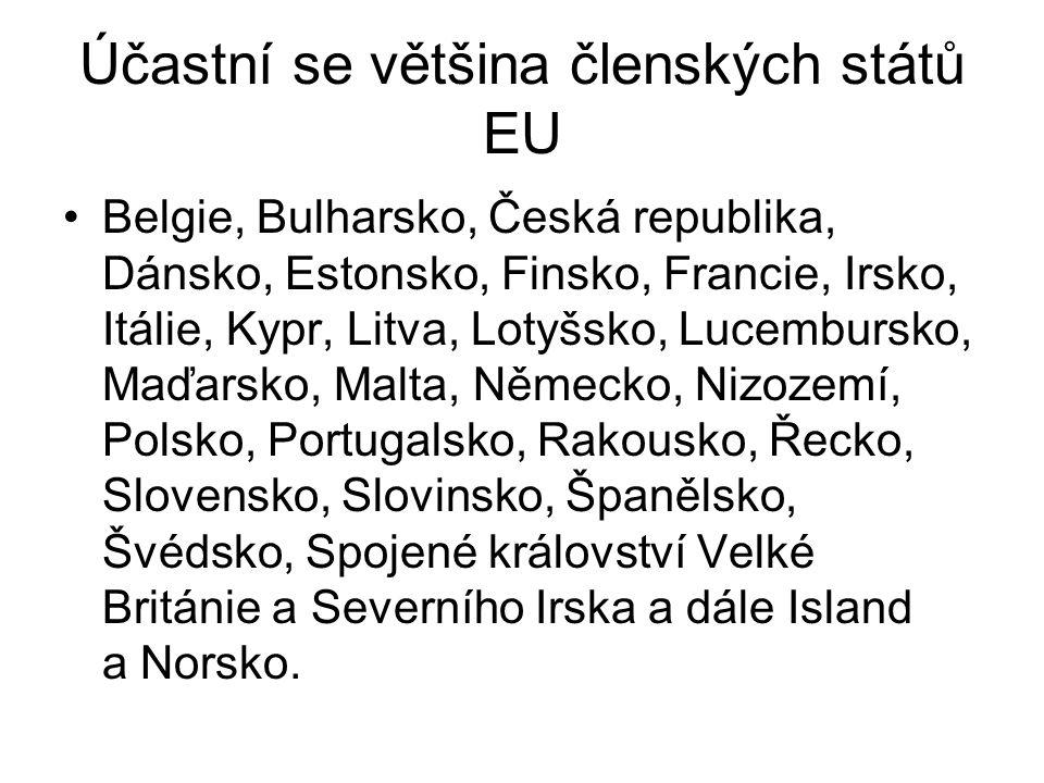 Účastní se většina členských států EU Belgie, Bulharsko, Česká republika, Dánsko, Estonsko, Finsko, Francie, Irsko, Itálie, Kypr, Litva, Lotyšsko, Lucembursko, Maďarsko, Malta, Německo, Nizozemí, Polsko, Portugalsko, Rakousko, Řecko, Slovensko, Slovinsko, Španělsko, Švédsko, Spojené království Velké Británie a Severního Irska a dále Island a Norsko.