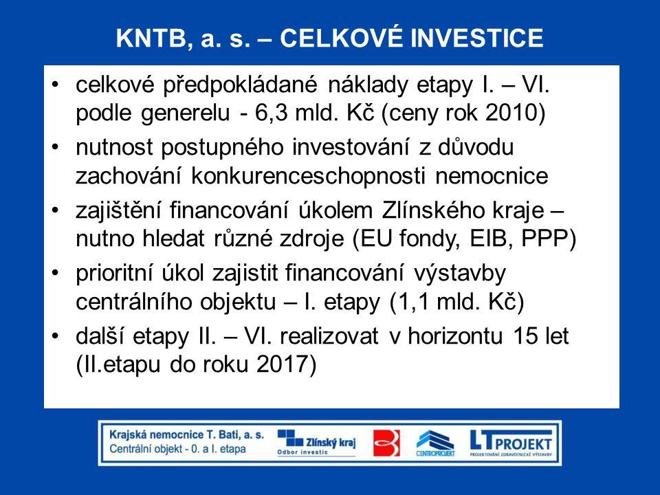 KNTB, a.s. – INVESTICE CENTRÁLNÍ OBJEKT 2011 - 2012 -projektové a přípravné práce - 26,9 mil.
