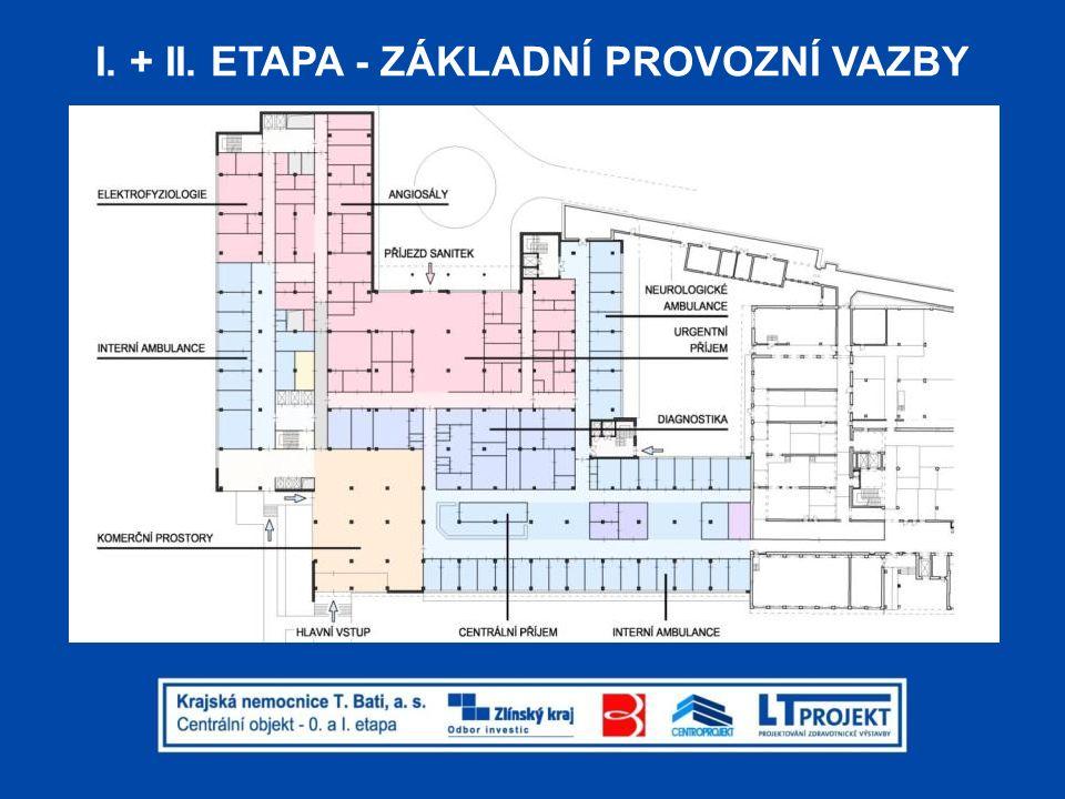 I. + II. ETAPA - ŘEZOVÉ SCHÉMA