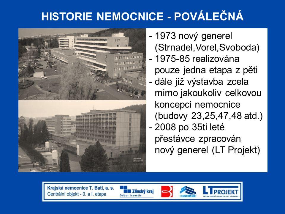 SOUČASNOST - KONCEPČNÍ PŘÍSTUP ZK od roku 2003 - čtyři nemocnice pod správou Zlínského kraje následné zpracování rozvojových generelů jednotlivých nemocnic do konce roku 2009 - postupné zpracování aktualizací generelů nemocnic