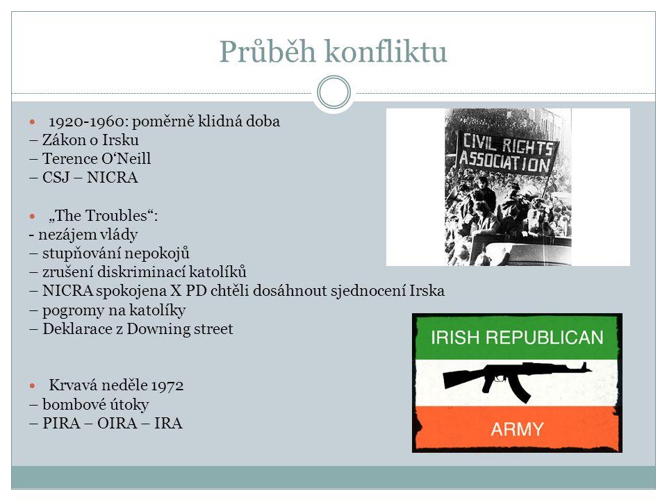 """Průběh konfliktu 1920-1960: poměrně klidná doba – Zákon o Irsku – Terence O'Neill – CSJ – NICRA """"The Troubles"""": - nezájem vlády – stupňování nepokojů"""