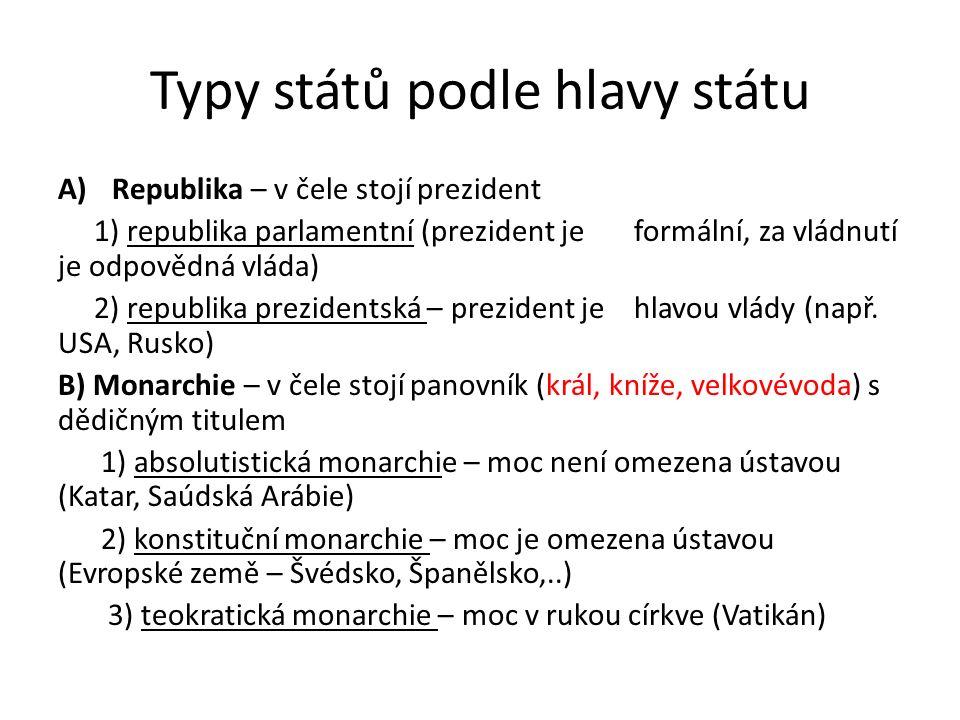 Typy států podle hlavy státu A)Republika – v čele stojí prezident 1) republika parlamentní (prezident je formální, za vládnutí je odpovědná vláda) 2) republika prezidentská – prezident je hlavou vlády (např.