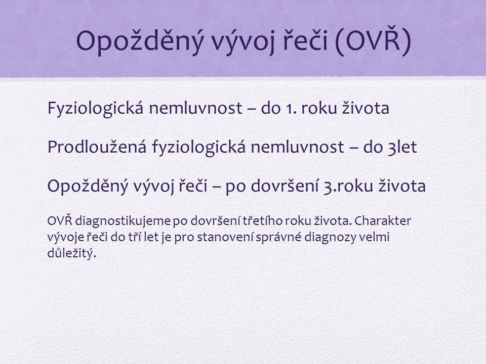 Opožděný vývoj řeči (OVŘ) Fyziologická nemluvnost – do 1.