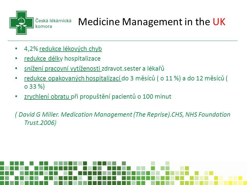Medicine Management in the UK 4,2% redukce lékových chyb redukce délky hospitalizace snížení pracovní vytíženosti zdravot.sester a lékařů redukce opakovaných hospitalizací do 3 měsíců ( o 11 %) a do 12 měsíců ( o 33 %) zrychlení obratu při propuštění pacientů o 100 minut ( David G Miller.