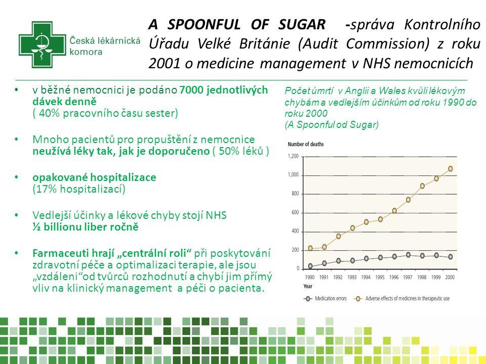 A SPOONFUL OF SUGAR -správa Kontrolního Úřadu Velké Británie (Audit Commission) z roku 2001 o medicine management v NHS nemocnicích v běžné nemocnici