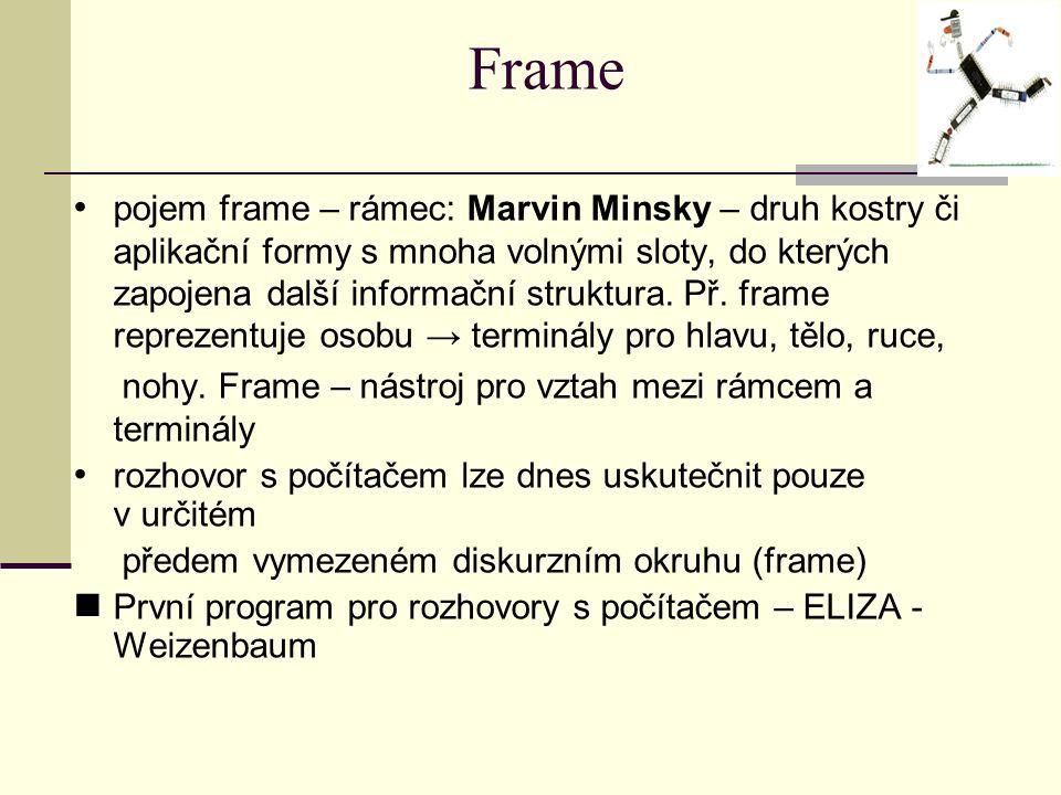 Frame pojem frame – rámec: Marvin Minsky – druh kostry či aplikační formy s mnoha volnými sloty, do kterých zapojena další informační struktura. Př. f