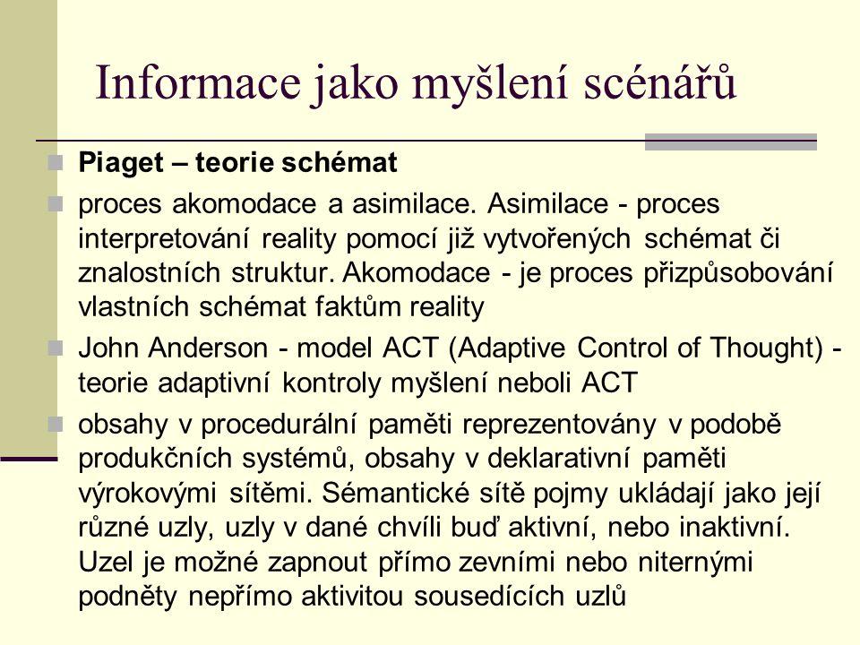 Informace jako myšlení scénářů Piaget – teorie schémat proces akomodace a asimilace. Asimilace - proces interpretování reality pomocí již vytvořených