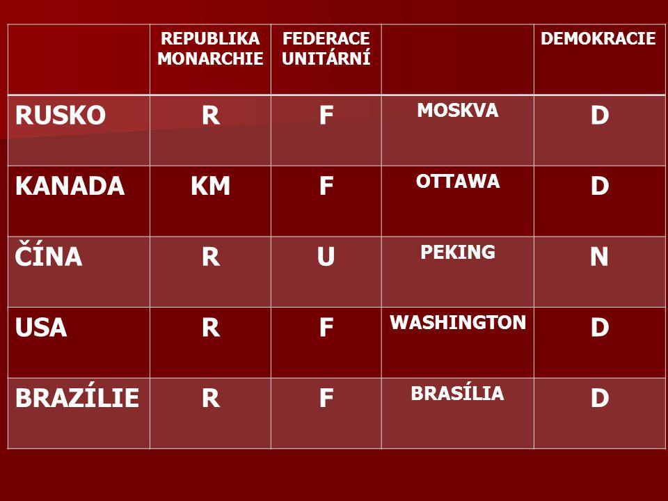 REPUBLIKA MONARCHIE FEDERACE UNITÁRNÍ DEMOKRACIE RUSKORF MOSKVA D KANADAKMF OTTAWA D ČÍNARU PEKING N USARF WASHINGTON D BRAZÍLIERF BRASÍLIA D