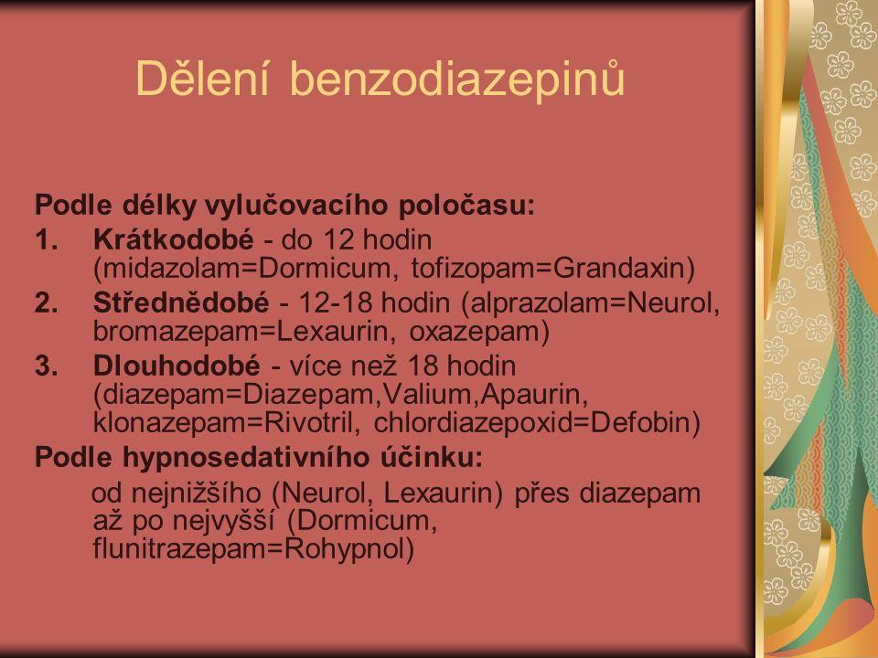 Dělení benzodiazepinů Podle délky vylučovacího poločasu: 1.Krátkodobé - do 12 hodin (midazolam=Dormicum, tofizopam=Grandaxin) 2.Střednědobé - 12-18 hodin (alprazolam=Neurol, bromazepam=Lexaurin, oxazepam) 3.Dlouhodobé - více než 18 hodin (diazepam=Diazepam,Valium,Apaurin, klonazepam=Rivotril, chlordiazepoxid=Defobin) Podle hypnosedativního účinku: od nejnižšího (Neurol, Lexaurin) přes diazepam až po nejvyšší (Dormicum, flunitrazepam=Rohypnol)
