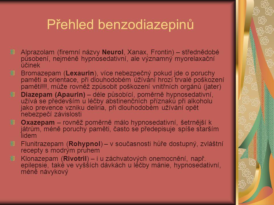 Přehled benzodiazepinů Alprazolam (firemní názvy Neurol, Xanax, Frontin) – střednědobé působení, nejméně hypnosedativní, ale významný myorelaxační účinek Bromazepam (Lexaurin), více nebezpečný pokud jde o poruchy paměti a orientace, při dlouhodobém úžívání hrozí trvalé poškození paměti!!!, může rovněž způsobit poškození vnitřních orgánů (jater) Diazepam (Apaurin) – déle působící, poměrně hypnosedativní, užívá se především u léčby abstinenčních příznaků při alkoholu jako prevence vzniku deliria, při dlouhodobém užívání opět nebezpečí závislosti Oxazepam – rovněž poměrně málo hypnosedativní, šetrnější k játrům, méně poruchy paměti, často se předepisuje spíše starším lidem Flunitrazepam (Rohypnol) – v současnosti hůře dostupný, zvláštní recepty s modrým pruhem Klonazepam (Rivotril) – i u záchvatových onemocnění, např.