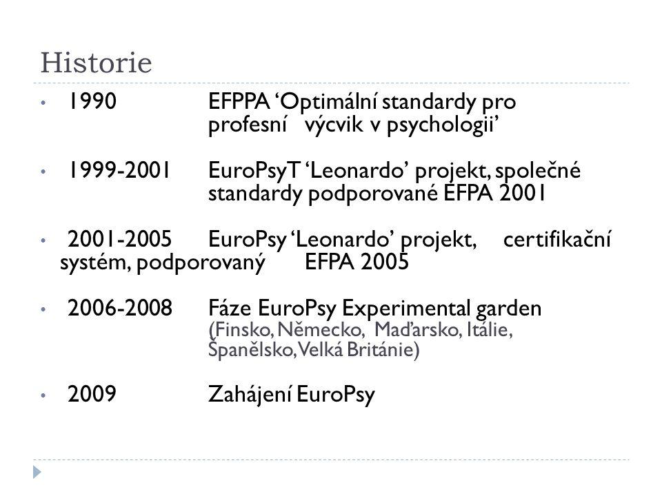 Historie 1990EFPPA 'Optimální standardy pro profesní výcvik v psychologii' 1999-2001 EuroPsyT 'Leonardo' projekt, společné standardy podporované EFPA 2001 2001-2005 EuroPsy 'Leonardo' projekt, certifikační systém, podporovaný EFPA 2005 2006-2008 Fáze EuroPsy Experimental garden (Finsko, Německo, Maďarsko, Itálie, Španělsko, Velká Británie) 2009Zahájení EuroPsy