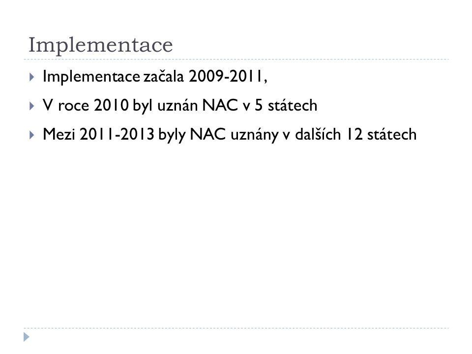 Implementace  Implementace začala 2009-2011,  V roce 2010 byl uznán NAC v 5 státech  Mezi 2011-2013 byly NAC uznány v dalších 12 státech