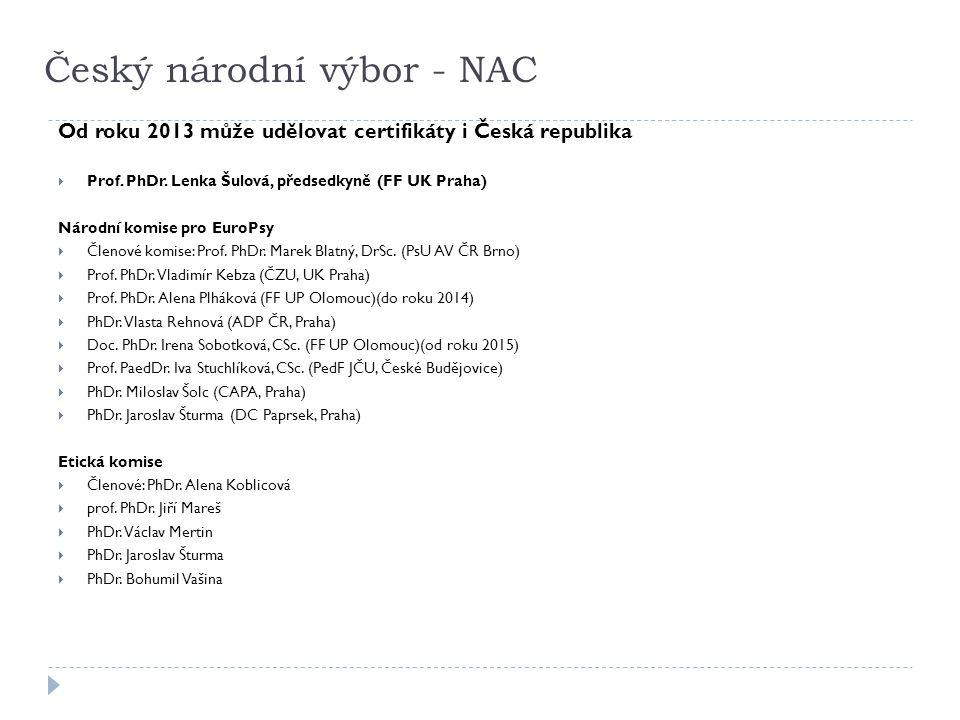 Český národní výbor - NAC Od roku 2013 může udělovat certifikáty i Česká republika  Prof.