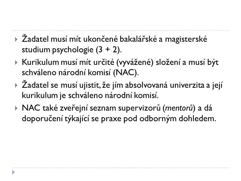  Žadatel musí mít ukončené bakalářské a magisterské studium psychologie (3 + 2).