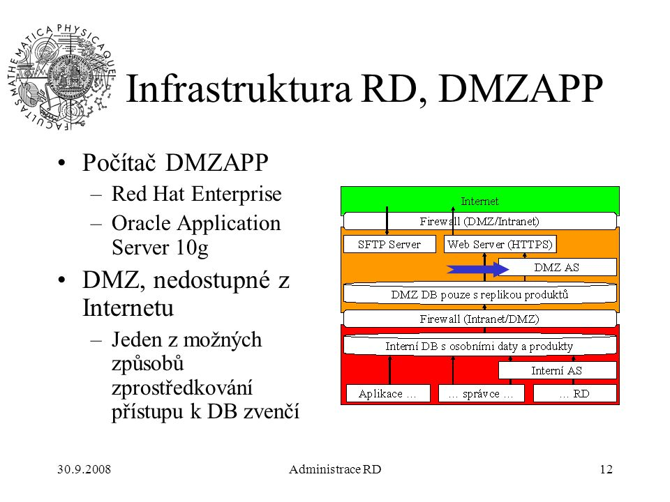 30.9.2008Administrace RD12 Infrastruktura RD, DMZAPP Počítač DMZAPP –Red Hat Enterprise –Oracle Application Server 10g DMZ, nedostupné z Internetu –Jeden z možných způsobů zprostředkování přístupu k DB zvenčí