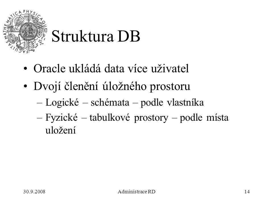 30.9.2008Administrace RD14 Struktura DB Oracle ukládá data více uživatel Dvojí členění úložného prostoru –Logické – schémata – podle vlastníka –Fyzické – tabulkové prostory – podle místa uložení
