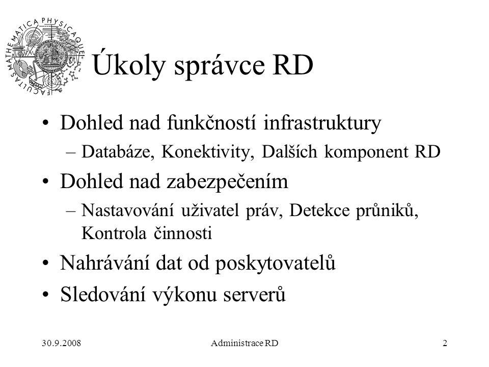 30.9.2008Administrace RD43 Stávající představa datových sad