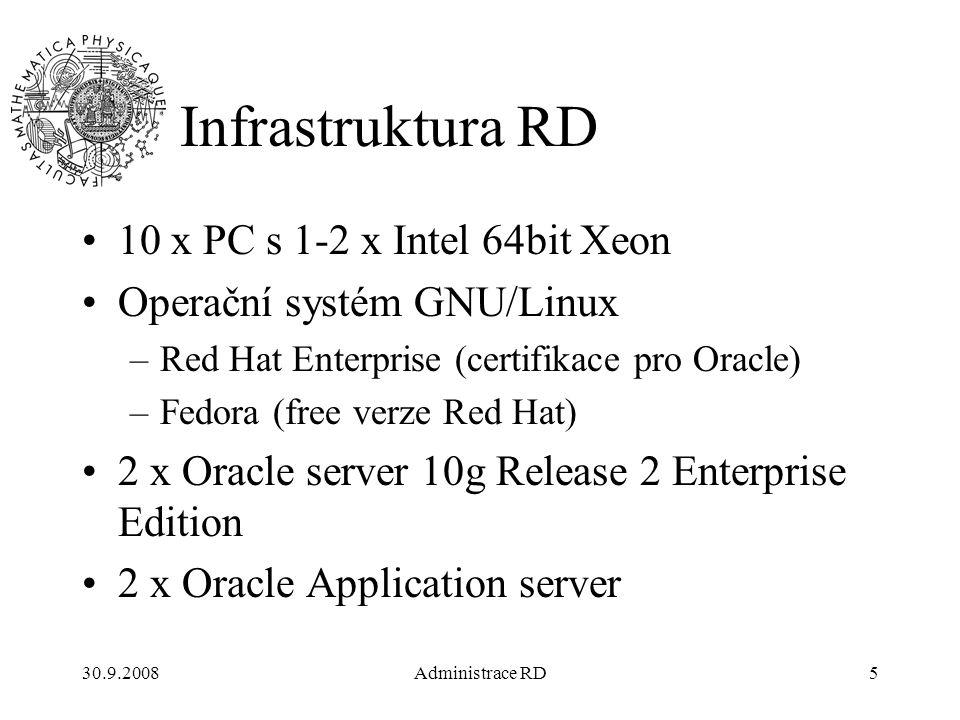 30.9.2008Administrace RD26 Tabulkový prostor MZDRG –Defaultní prostor pro ukládání dat uživatele MZDRG –Obsahuje data RD (vlastněná tímto uživatelem) –Kvótu zde by neměl dostat žádný z uživatel DB, ani ti, kteří s daty RD pracují –Pro provoz RD musí být ONLINE