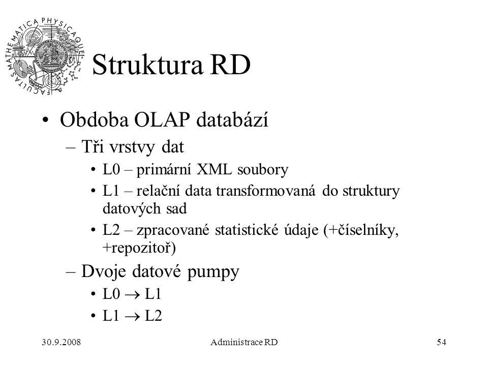 30.9.2008Administrace RD54 Struktura RD Obdoba OLAP databází –Tři vrstvy dat L0 – primární XML soubory L1 – relační data transformovaná do struktury datových sad L2 – zpracované statistické údaje (+číselníky, +repozitoř) –Dvoje datové pumpy L0  L1 L1  L2