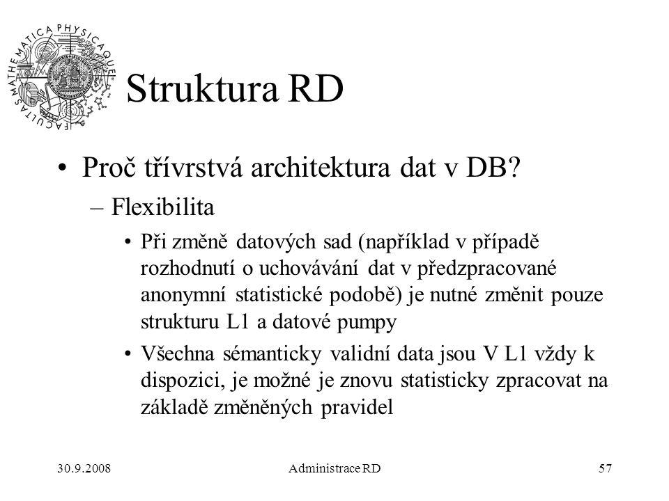 30.9.2008Administrace RD57 Struktura RD Proč třívrstvá architektura dat v DB.