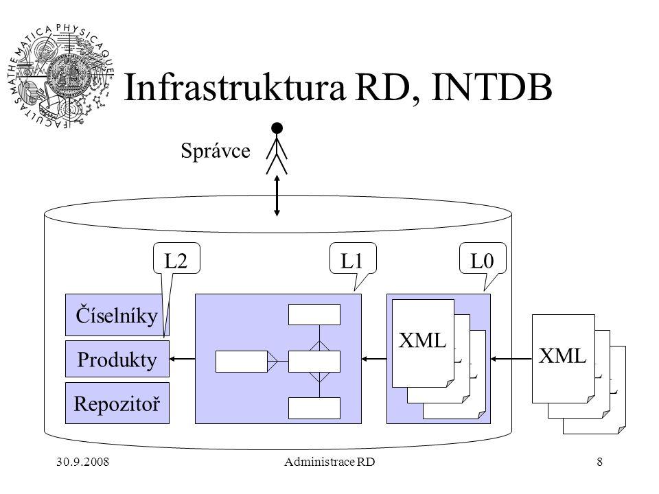 30.9.2008Administrace RD9 Infrastruktura RD, INTAPP Počítač INTAPP –Red Hat Enterprise –Oracle Application Server 10g Intranet, nedostupné z Internetu –Slouží výhradně pro připojování správcovských aplikací