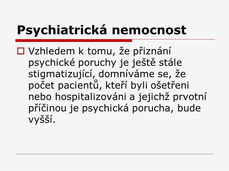 Psychiatrická nemocnost  Vzhledem k tomu, že přiznání psychické poruchy je ještě stále stigmatizující, domníváme se, že počet pacientů, kteří byli ošetřeni nebo hospitalizováni a jejichž prvotní příčinou je psychická porucha, bude vyšší.