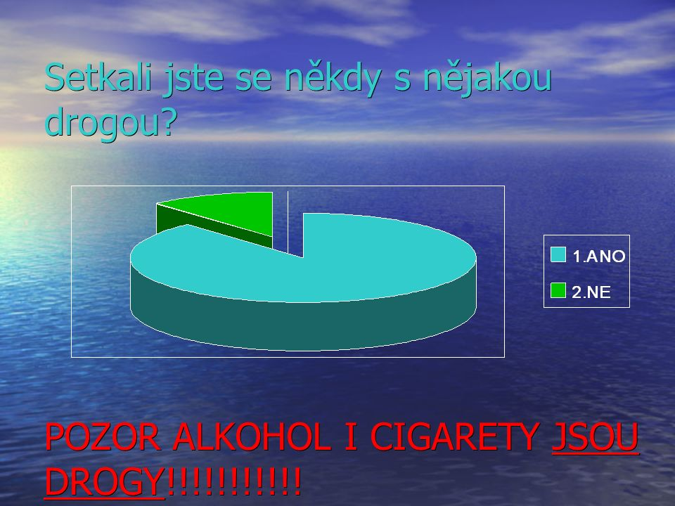 Setkali jste se někdy s nějakou drogou? POZOR ALKOHOL I CIGARETY JSOU DROGY!!!!!!!!!!!