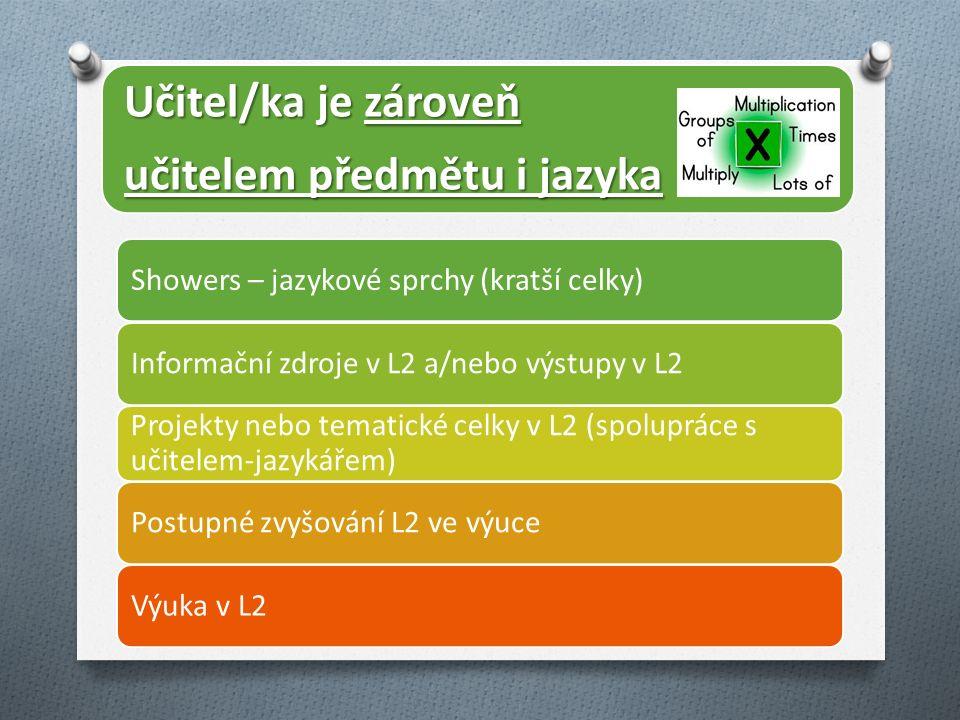 Učitel/ka je zároveň učitelem předmětu i jazyka Showers – jazykové sprchy (kratší celky)Informační zdroje v L2 a/nebo výstupy v L2 Projekty nebo temat