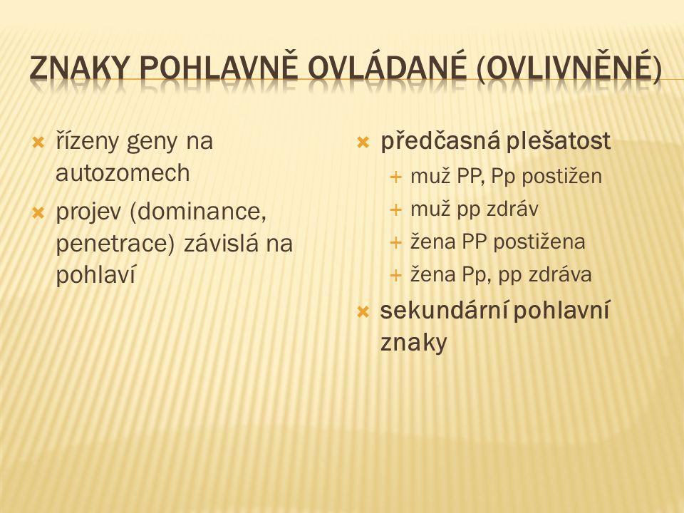  řízeny geny na autozomech  projev (dominance, penetrace) závislá na pohlaví  předčasná plešatost  muž PP, Pp postižen  muž pp zdráv  žena PP postižena  žena Pp, pp zdráva  sekundární pohlavní znaky