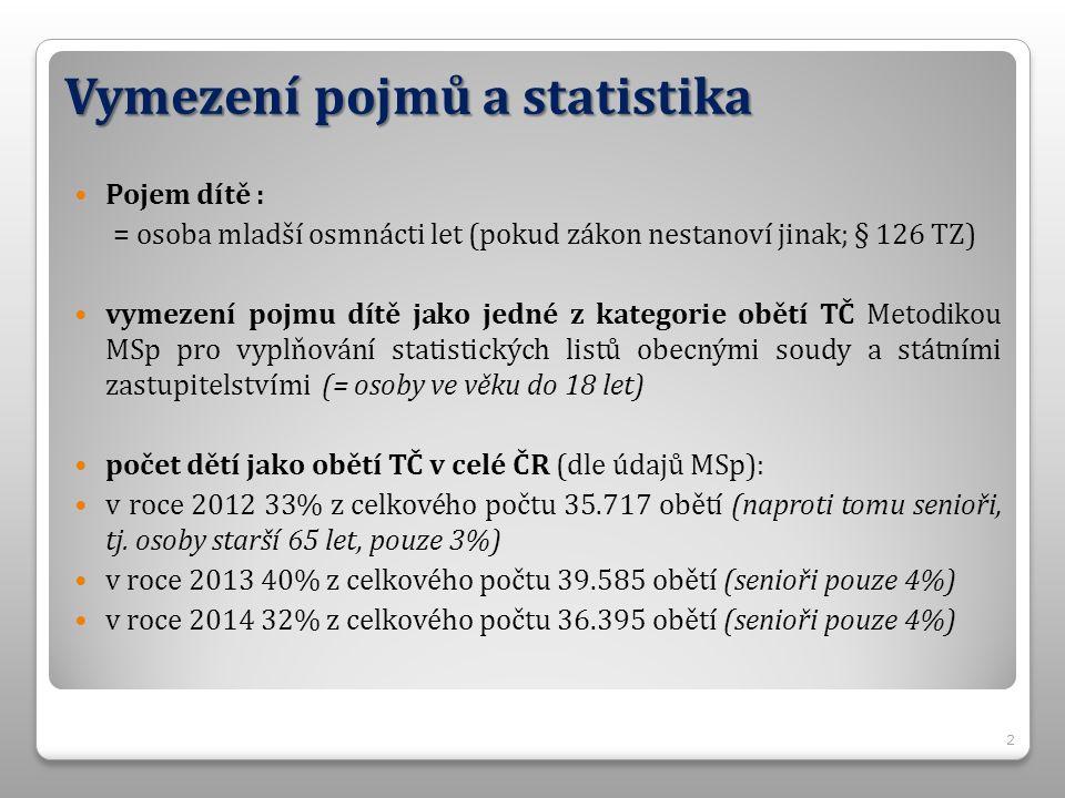 Vymezení pojmů a statistika Pojem dítě : = osoba mladší osmnácti let (pokud zákon nestanoví jinak; § 126 TZ) vymezení pojmu dítě jako jedné z kategorie obětí TČ Metodikou MSp pro vyplňování statistických listů obecnými soudy a státními zastupitelstvími (= osoby ve věku do 18 let) počet dětí jako obětí TČ v celé ČR (dle údajů MSp): v roce 2012 33% z celkového počtu 35.717 obětí (naproti tomu senioři, tj.