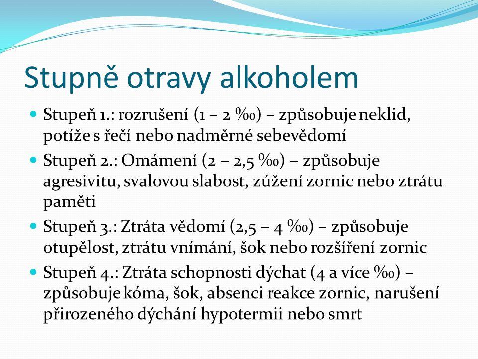 Zbavování se alkoholu Aby se alkohol dostal z těla ven, přemění se na acetaldehyd (látka, po které má člověk kocovinu) a pak na kyselinu octovou, kterou člověk vyloučí z těla ven.