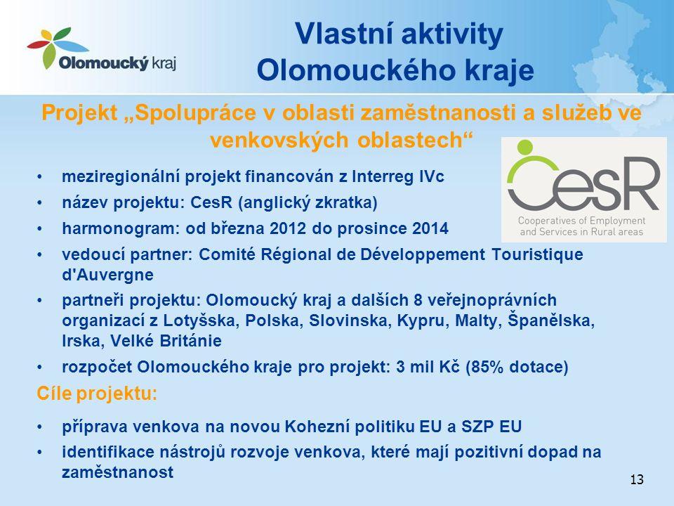 meziregionální projekt financován z Interreg IVc název projektu: CesR (anglický zkratka) harmonogram: od března 2012 do prosince 2014 vedoucí partner: